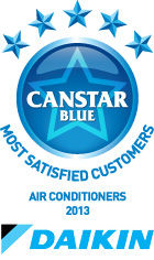 Most Satisfied Customers: Air Conditioners, 2013