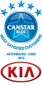 Car Awards 2013 - Hatchbacks