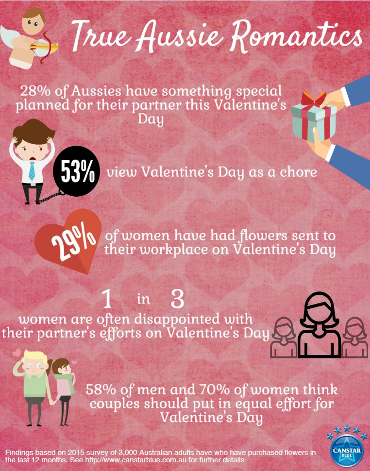 compresed valentine infographic for blue (1)