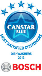Most Satisfied Customers - Dishwashers, 2013