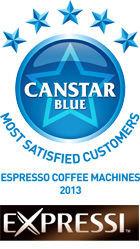 Most Satisfied Customers - Domestic Coffee Machines, 2013