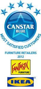 Most Satisfied Customers Furniture Retailers 2012
