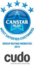 Most Satisfied Customers - Group Buying Websites, 2013
