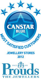 Most Satisfied Customers - Jewellery Stores 2012