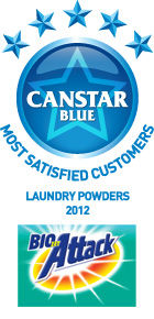 Most Satisfied Customers Washing Powders 2012
