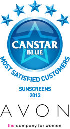 Most Satisfied Customers - Sunscreens, 2013
