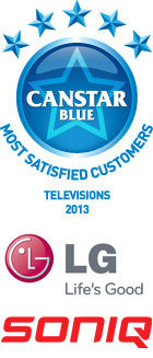 Most Satisfied Customers for Televisions: 2013