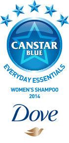 Everyday Essentials Award - Women's Shampoo, 2014