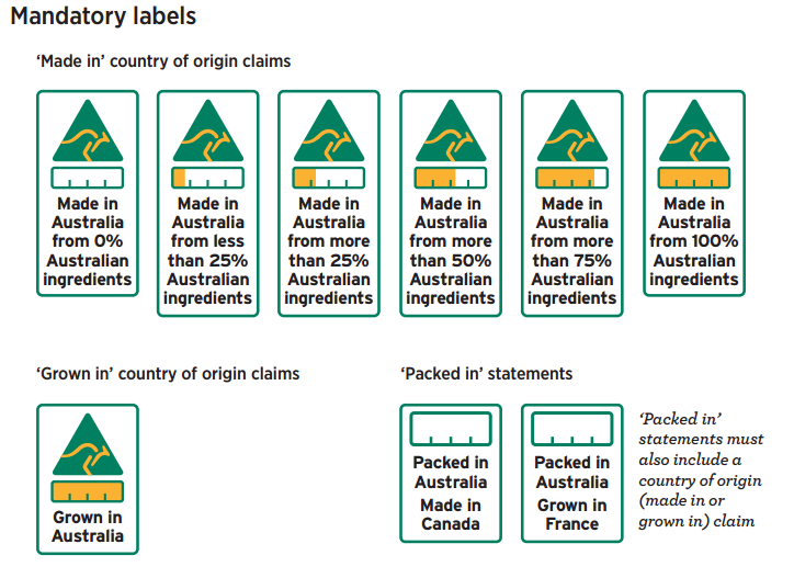 country of origin labelling image