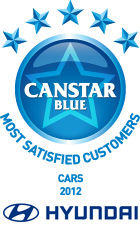 Most Satisfied Customers - Cars 2012