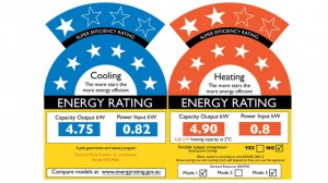 energy rating system: Heating and Cooling