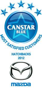 Most Satisfied Customers - Hatchbacks 2012