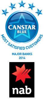 Most Satisfied Customers - Major Banks, 2014