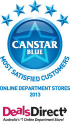 Most Satisfied Customers - Online Department Stores, 2013