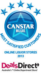 Most Satisfied Customers - Online Liquor Stores, 2013