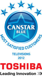 Most Satisfied Customers for Televisions: 2012